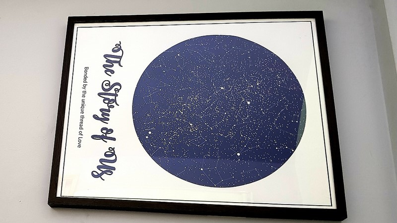This Star Map adds value to your walls…