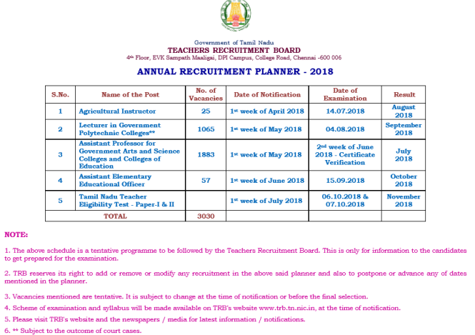 TN TRB Annual Recruitment Planner 2018