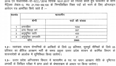 Punjab Police Recruitment 2018 Notification And Online Form Date