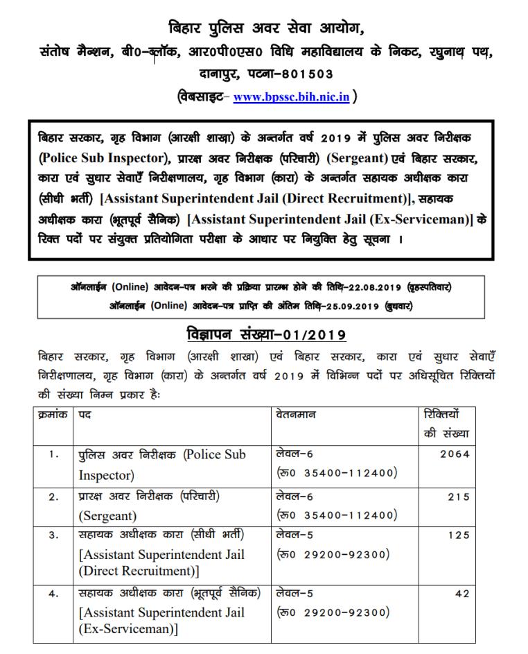 Bihar SI Recruitment