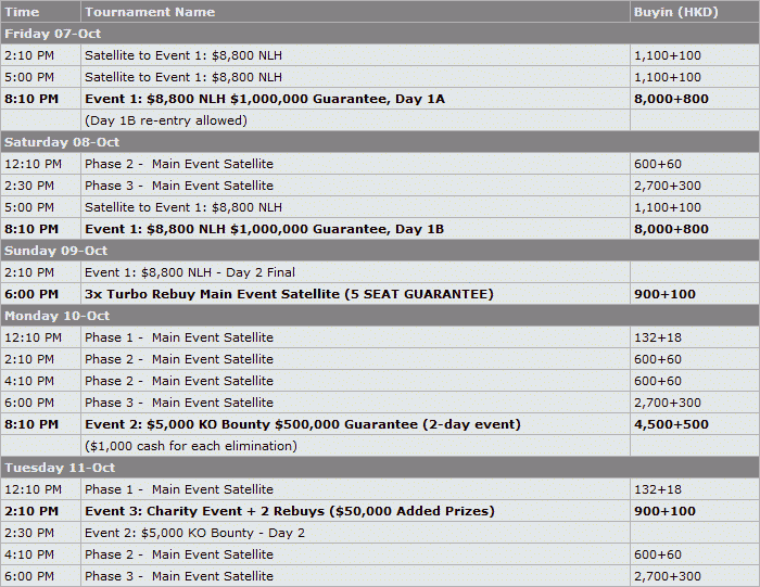 2011 Macau Poker Cup Championship Schedule