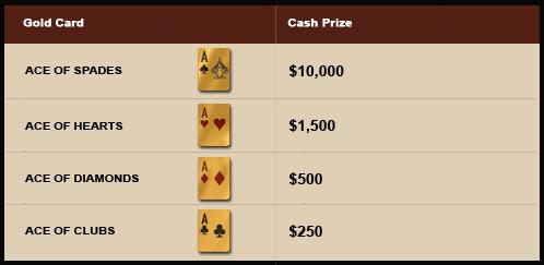 Cake Poker Match & Win Payouts