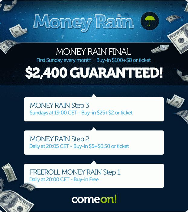 ComeOn! Poker Money Rain Satellite Path