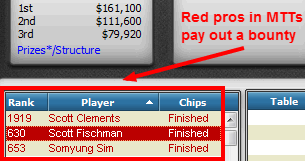 Bounty of Red Professionals at Full Tilt Poker Room.