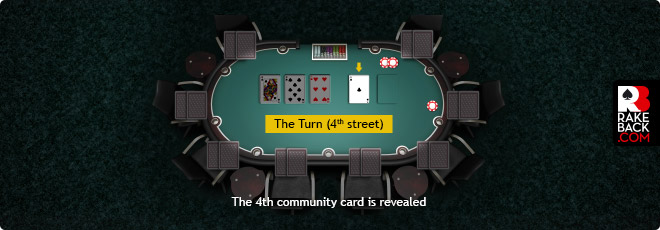 How to Play Texas Hold'em - The Turn