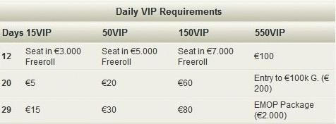 NoiQ Poker VIP Matrix Prizes