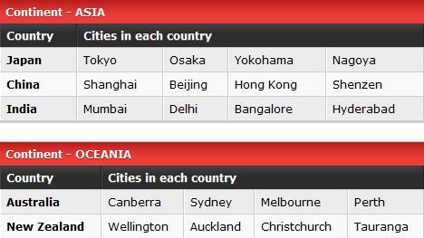 WPT Poker World Domination Locations