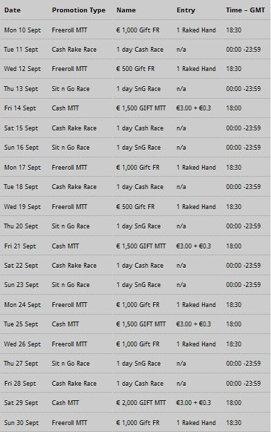 Poker Heaven 20K Great Gift Giveaway Schedule