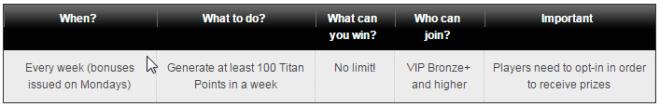 Titan Poker Ultimate Rakeback
