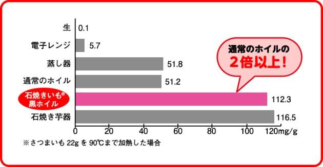 http://www.rakuten.ne.jp/gold/toyalekco/img/01_ec/001_cook/0198/0198p/graph01.jpg
