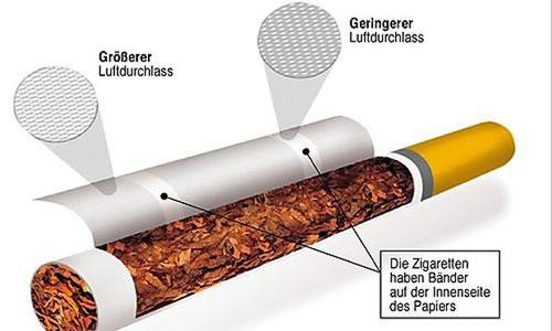 Zigaretten_Brandgefahr_Rauc