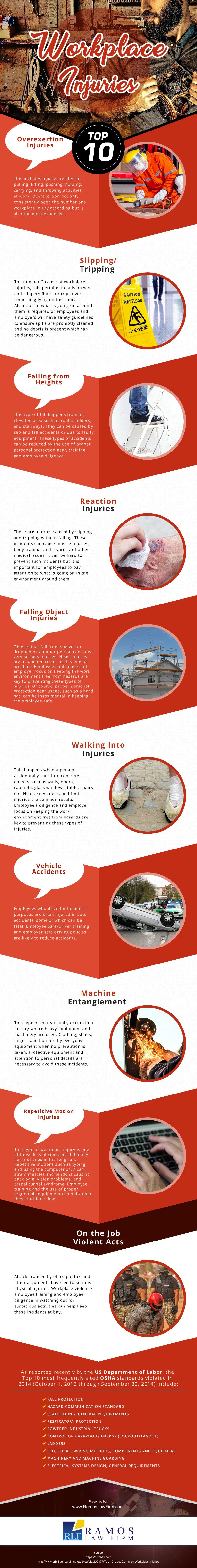 Preventing Common Workplace Injuries [infographic]