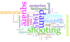 Remembering Disaster by Gaia Rietveld Word Cloud