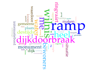 wordcloud door Marlies Kempen (Wilnis – 25 & 26 Augustus 2003)