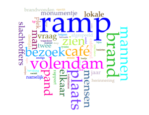 Wordcloud door Noor Juffermans Veldwerk rapport cafébrand Volendam 2001)