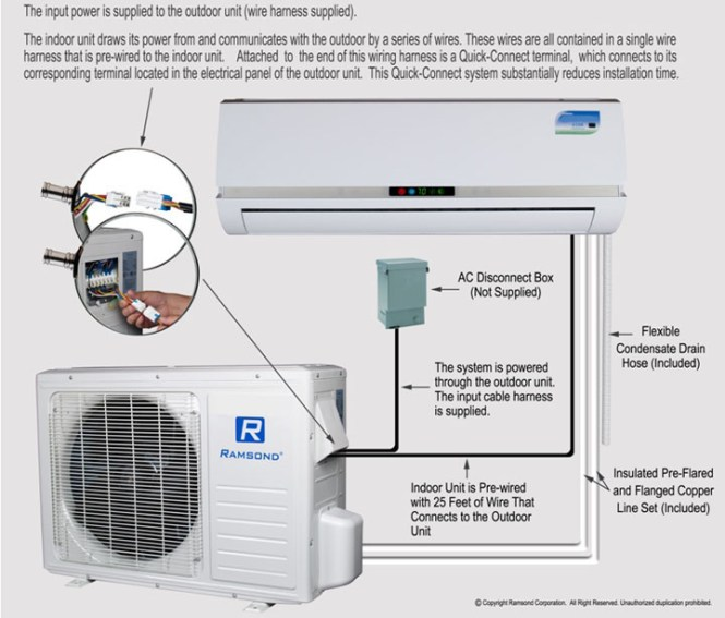wiring diagram split type air conditioning wiring diagram wiring diagram of split air conditioner nilza