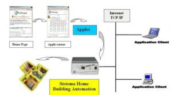 Fig. 9 - Schema funzionale dell'interfaccia utente di RECS 101