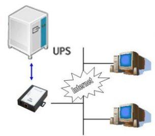 Gestire l'UPS tramite Internet - Intellisystem Technologies