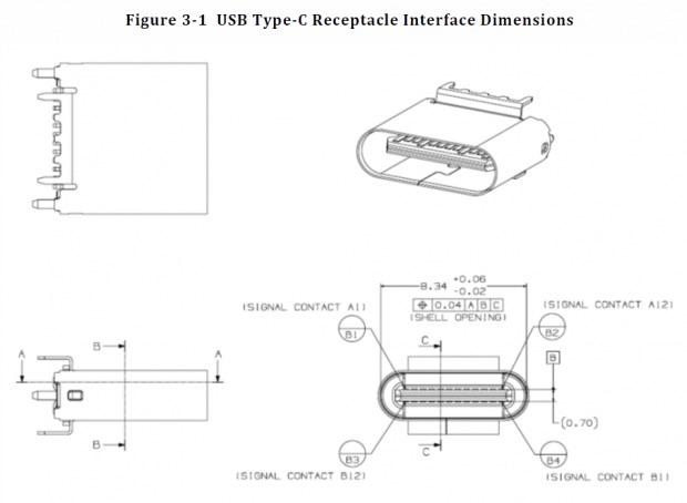USB Typ-C nach den Spezifikationen vom USB IF (Bild: USB IF).
