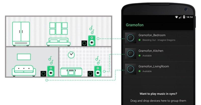 Multi Room Lösung mit mehreren Gramofons (Bild: Screenshot Gramofon.com).