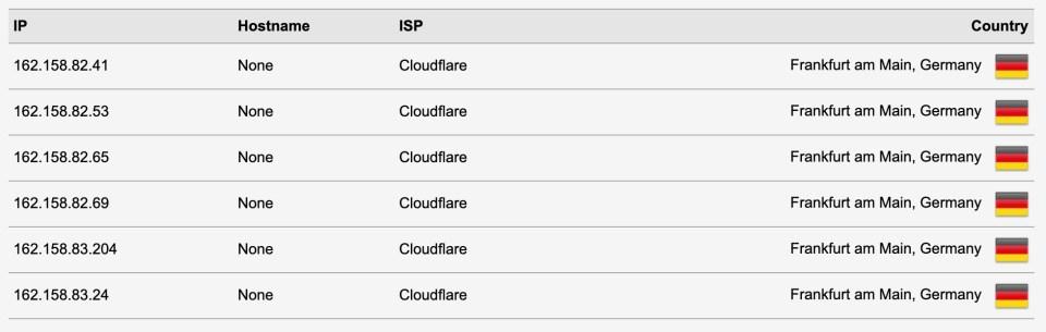 Cloudflare Server, DNS Leak Test