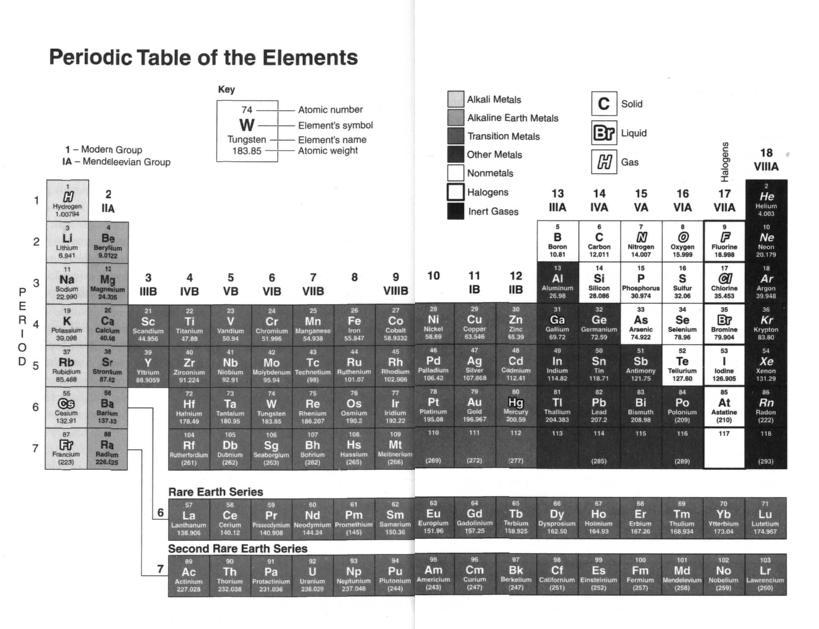 Reading A Triple Beam Scale Worksheet