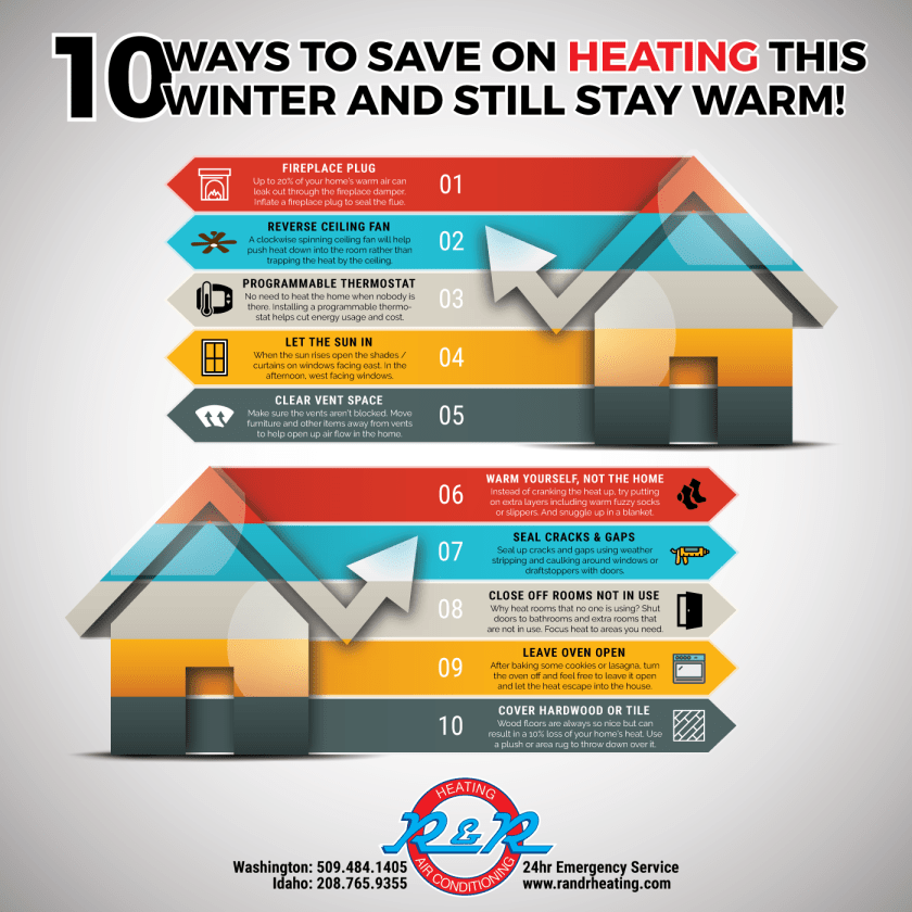 10 Ways To Save On Heating This Winter And Still Stay Warm