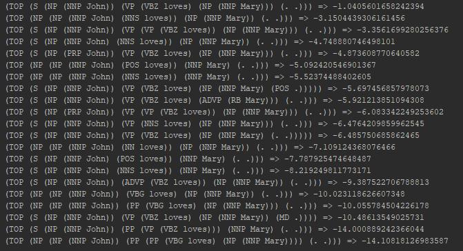 Output (25 Parses)