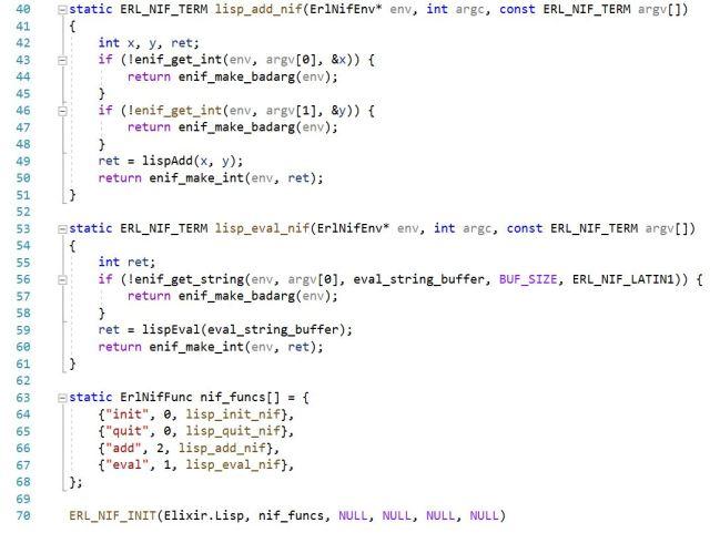C Code (Contd.)