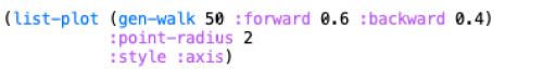 Code to Plot gen-walk Output