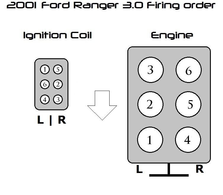 08 Mazda 3 Firing Order