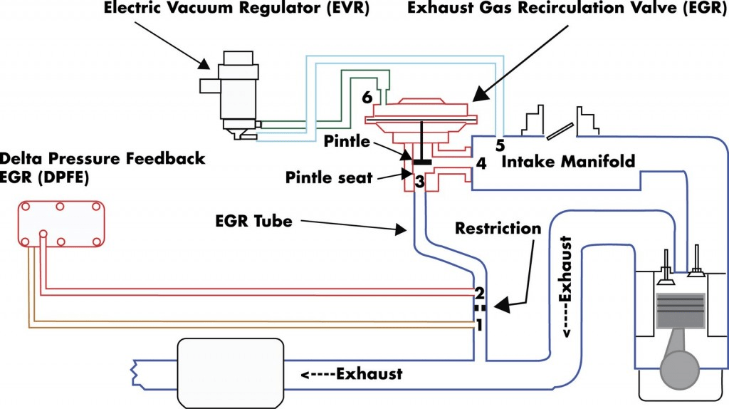 1991 Ford Mustang Engine Diagram