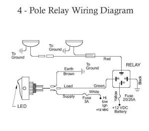 off road lights wiring diagram  RangerForums  The