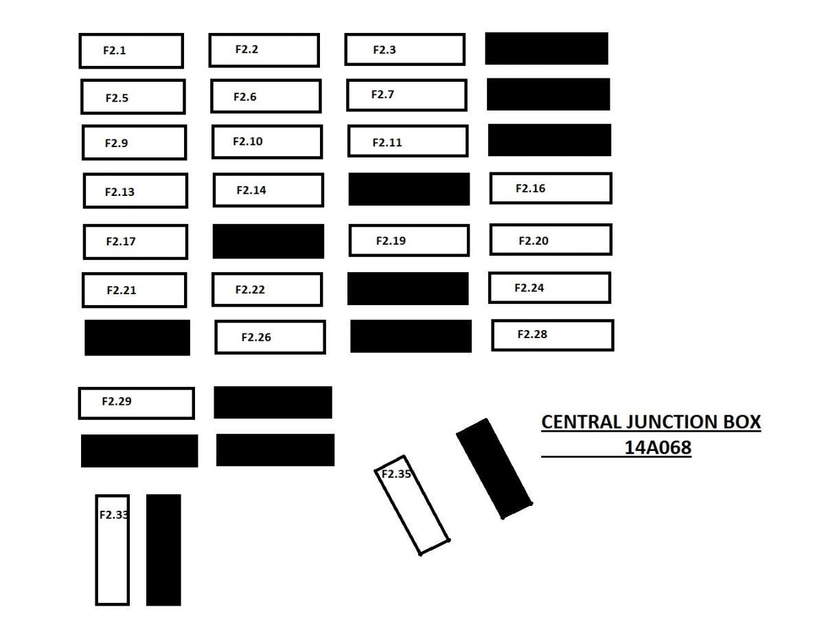 Ford Ranger Edge Fuse Box Diagram