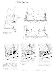 Jiffy Reefing Diagram for the Ranger 26 sailboat, Kent Washington.