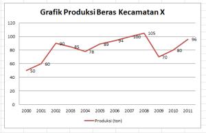 grafik-garis-12