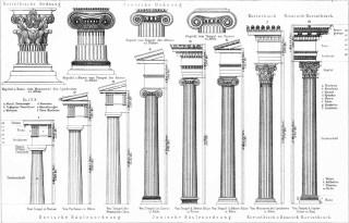 Arsitektur pada Zaman Muawiyah