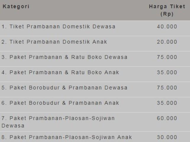 Harga Tiket Wisatawan LokalTerbaru Candi Prambanan, 24 Juni - 29 Desember 2018
