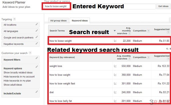 adword tool keyword searching process