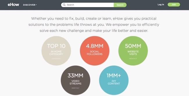 15 Highest Google Adsense Earners in the World - RankRed