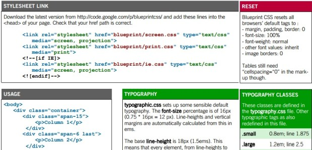 35 helpful cheat sheets for programmers and developers blueprint malvernweather Images