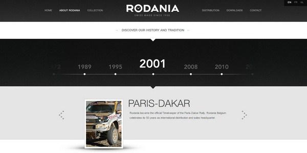 Rodania history