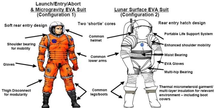 Constellation Space Suit