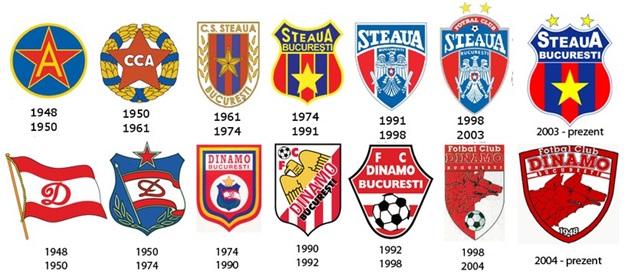 F.C. Steaua Bucuresti and F.C. Dinamo Bucuresti