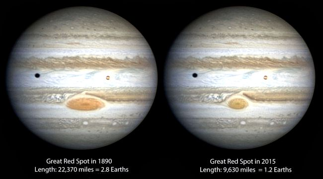 red-spot-of-jupiter