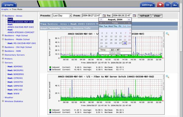 25 Free Network Monitoring and Analysis Tool for System