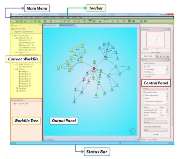 22 Free Social Network Analysis Tools Rankred