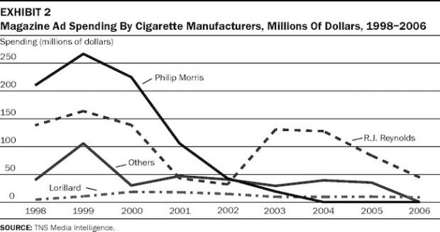 14 biggest lawsuit settlements in history rankred tobacco master settlement agreement platinumwayz