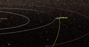 Asteroid Is Making Its Closest Approach