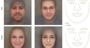 Deep Neural Networks Can Tell If You're Gay